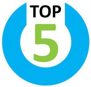 5 States with Highest Car Insurance Premium
