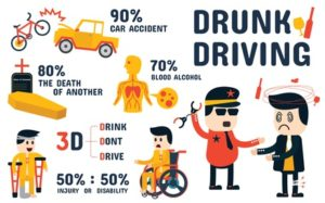 DUI Convicted after Drunk Driving and Florida FR44 Florida Insurance