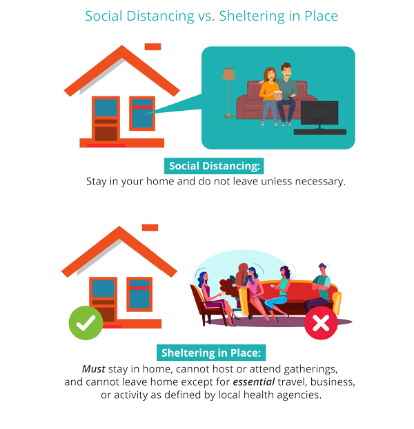 How to Sanitize Your House-and-Car-During-the-Coronavirus social distancing