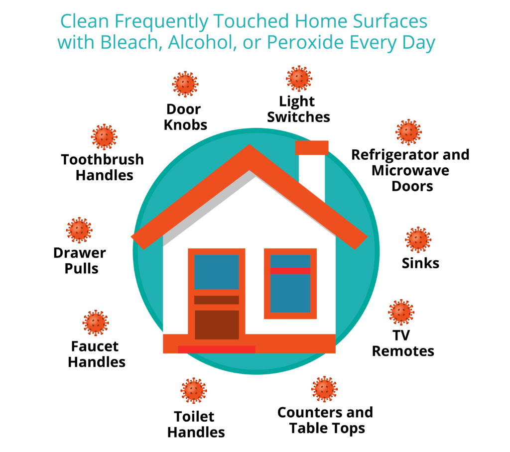 How to Sanitize Your House and Car During the Coronavirus