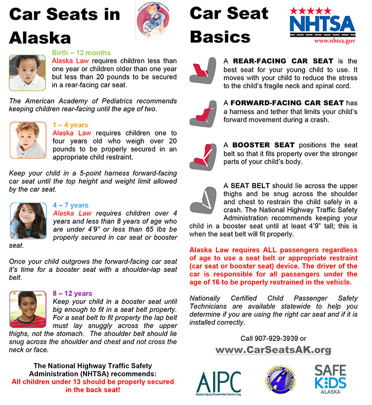 Information about Car Seats in Alaska and the Basics, from the ACPSC.
