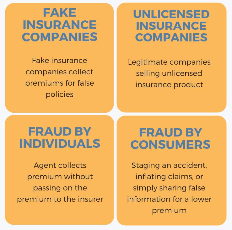 Types of auto Insurance Fraud