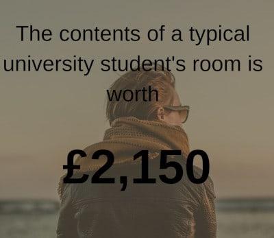 Compare Student Contents insurance