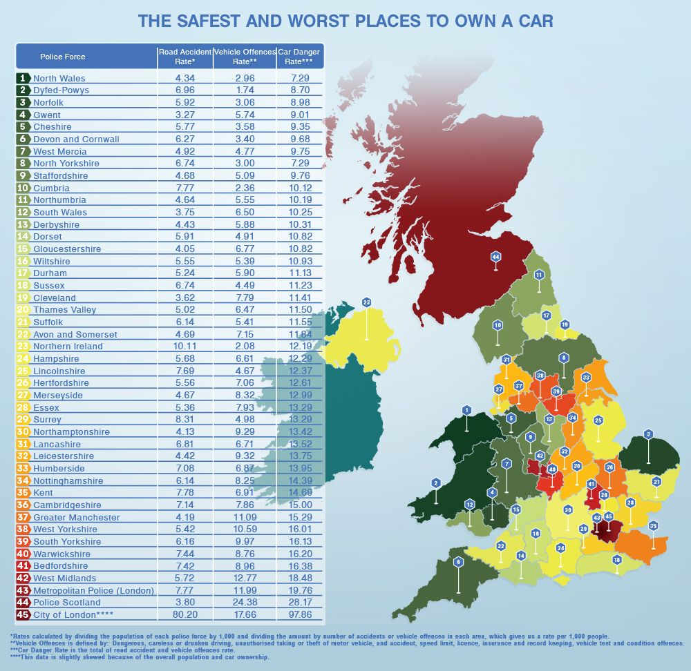 The safest and worst places to own a car