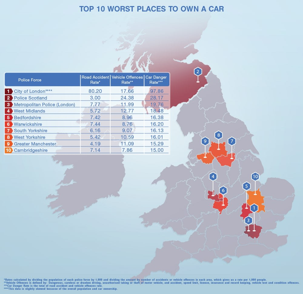 The UK's Car Danger Zones Exposed