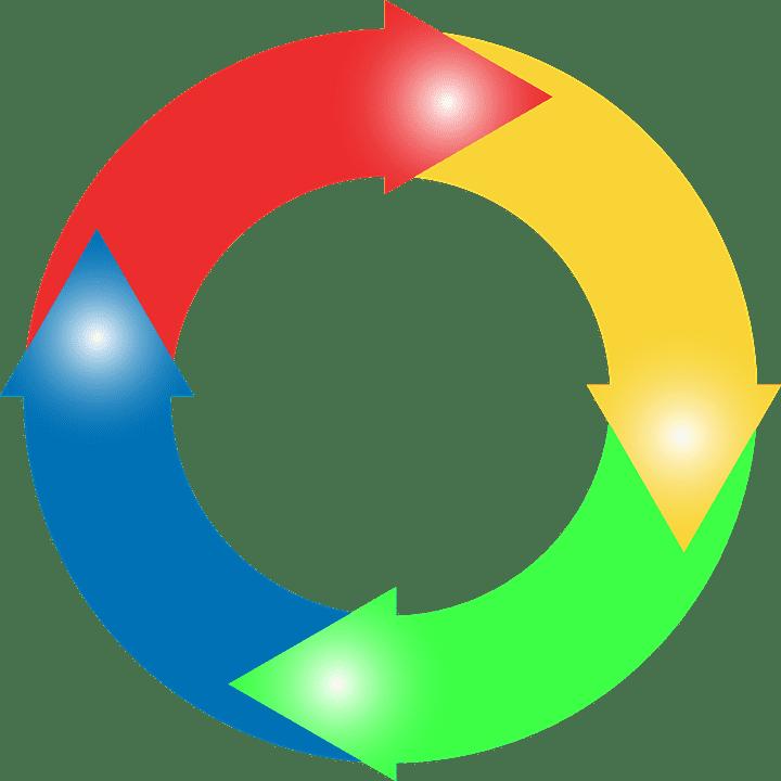 circular-1289260_960_720