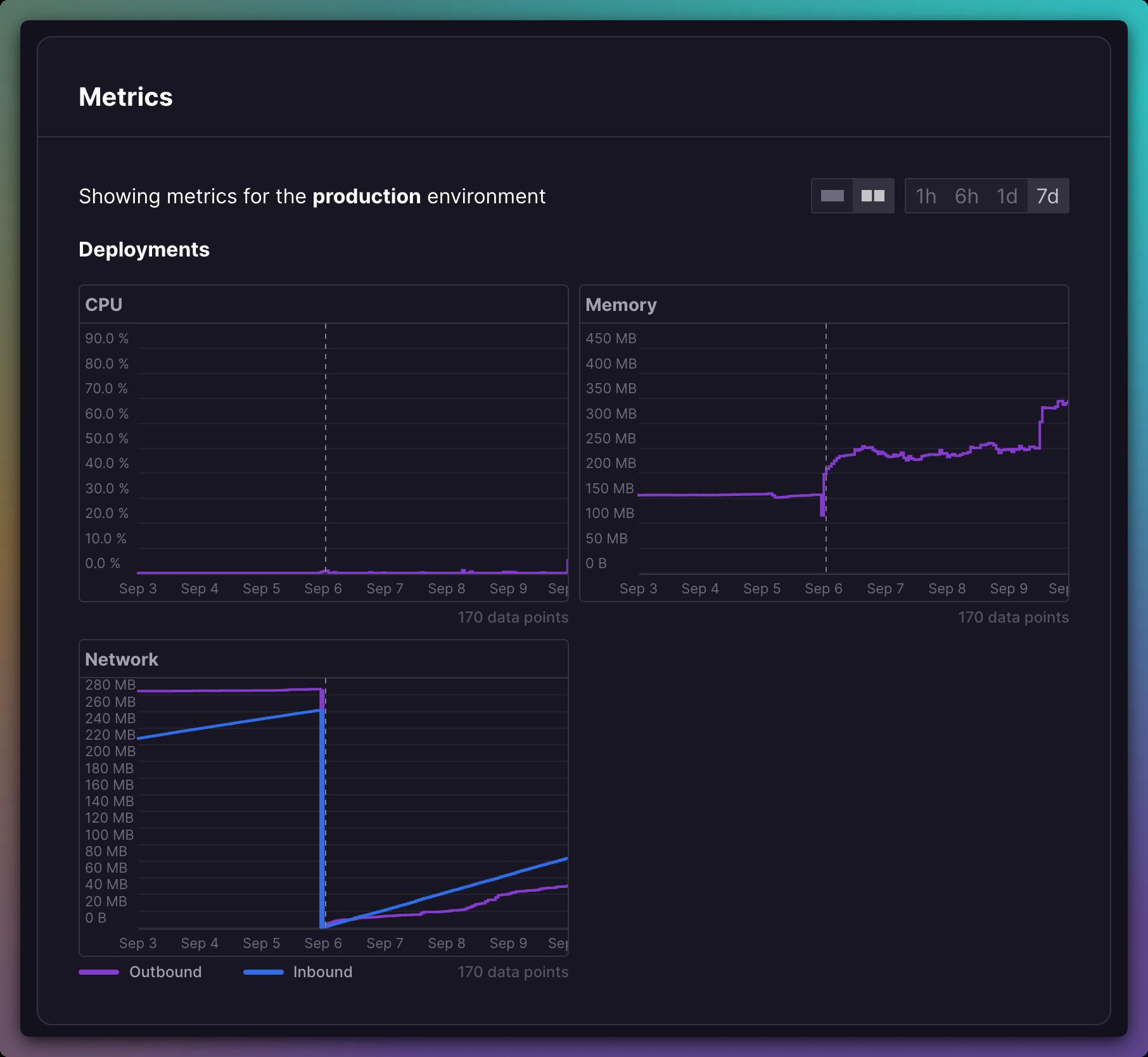 Screenshot of Metrics Page
