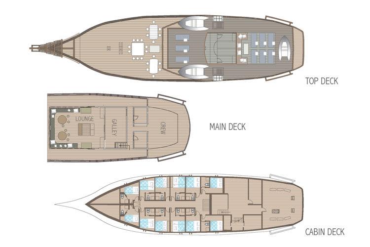 Ombak Putih deck plan