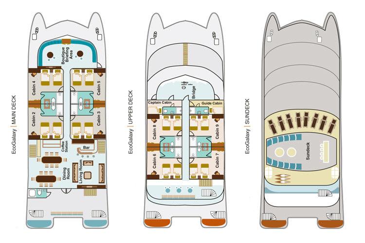 Eco Galaxy deck plan