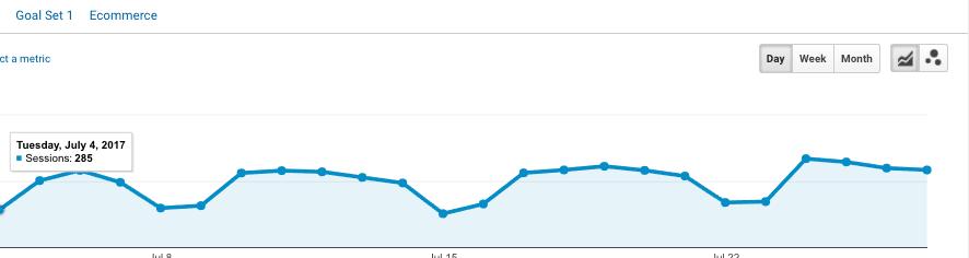 https traffic