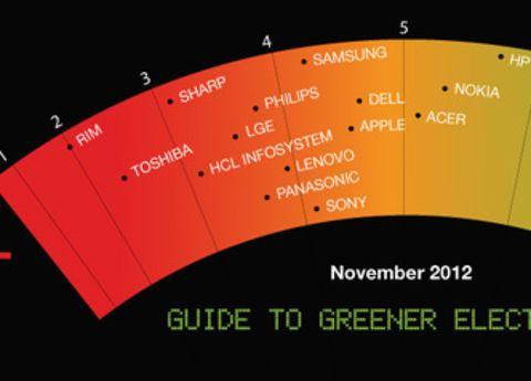 Egyre zöldebb a Sony   ClimeNews - Hírportál