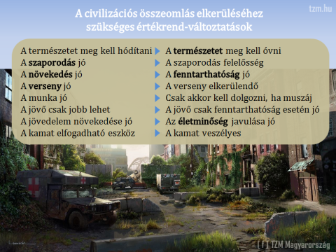 A civilizációk összeomlásának megelőzéséhez szükséges értékek | ClimeNews