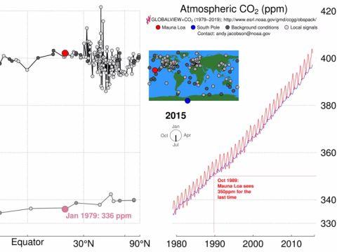 Nap nap után ez a rengeteg extra hőenergia melegíti fel az atmoszférát   ClimeNews - Hírportál