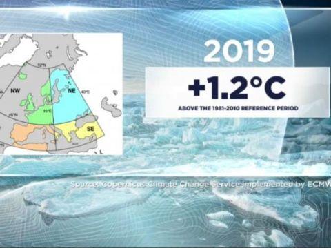 Mindenhol melegedést hozott 2019, egyedül Kanadában volt hűvösebb | ClimeNews | Euronews Bello, Camille