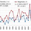 Európai Akadémiák Tudományos Tanácsadó Testülete - A Klímaváltozásról
