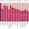 Csak 100 vállalat felelős a klímánk kivégzéséért | ClimeNews - Hírportál
