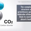 A növekvő szén-dioxid-szint | ClimeNews - Hírportál