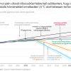 Merre tartunk a COP25 után?   ClimeNews - Hírportál