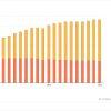 Enyhült a globális szén-dioxid-kibocsátás 2019-ben | ClimeNews - Hírportál