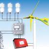 Megoldás a szélgenerátor | ClimeNews