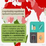 Migránsválság kezelése és megoldása - ClimeNews - Hírportál