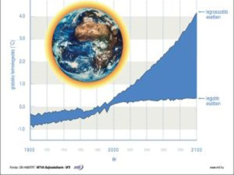 Tudjuk az igazat a klímaváltozásról? - ClimeNews - Hírportál