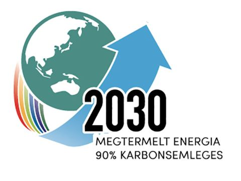 Reális, hogy 2030-ra a megtermelt energia 90 százaléka karbonsemleges legyen | ClimeNews