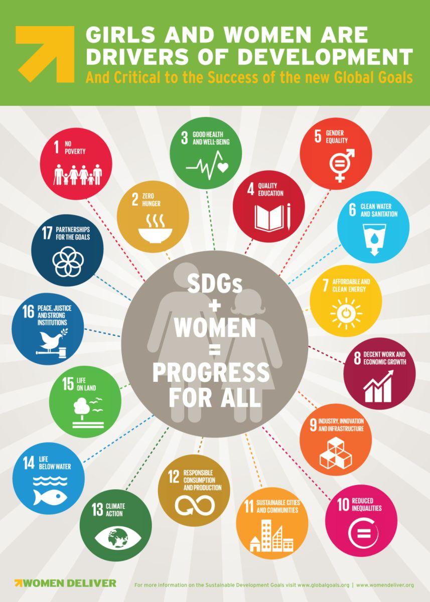 Mit veszíthetsz, ha nem támogatod a fogamzásgátlás emberi jogát? | ClimeNews - Hírportál