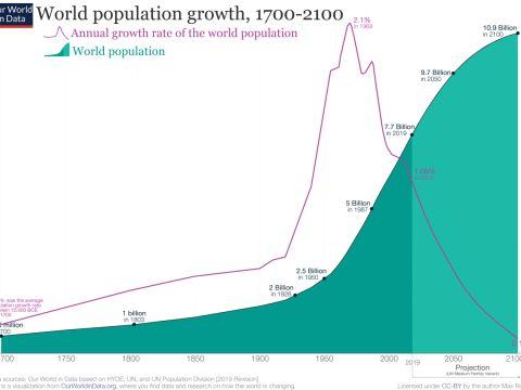A világtörténelem fordulópontja volt a hippimozgalom színre-lépése | ClimeNews