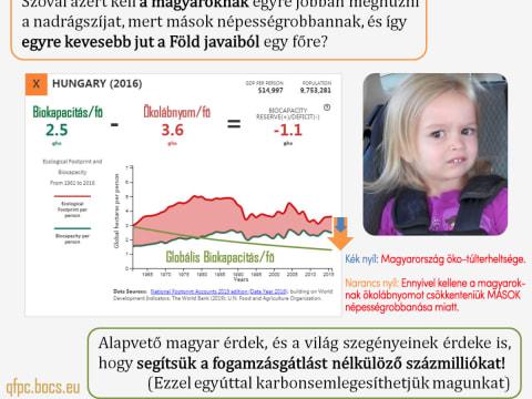 Miért kellene a magyaroknak egyre szegényebben élniük? | ClimeNews