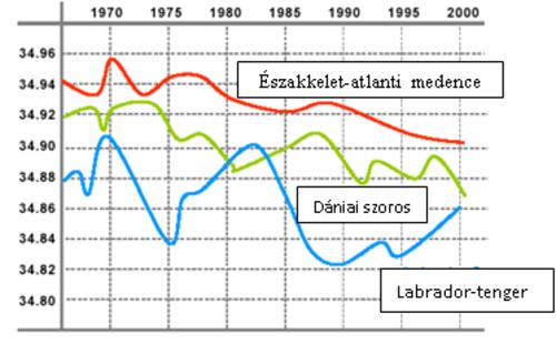 A jégkorszak (glaciális) korai beköszöntésének lehetősége | ClimeNews