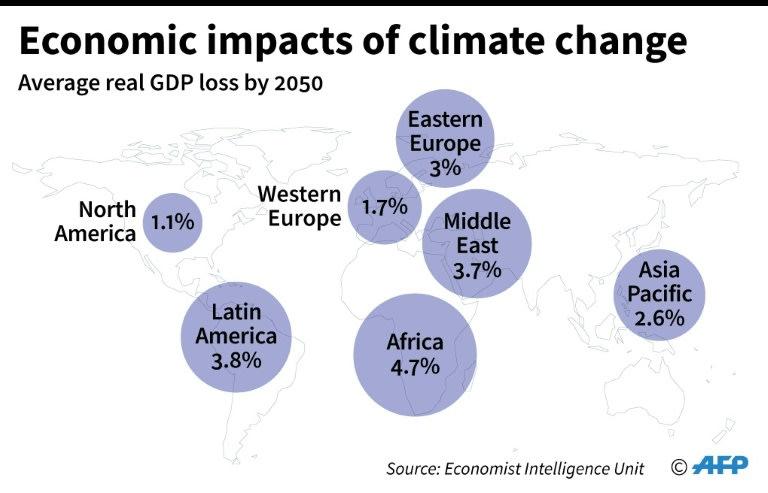 Tovább nőnek a gazdasági egyenlőtlenségek | ClimeNews - Hírportál