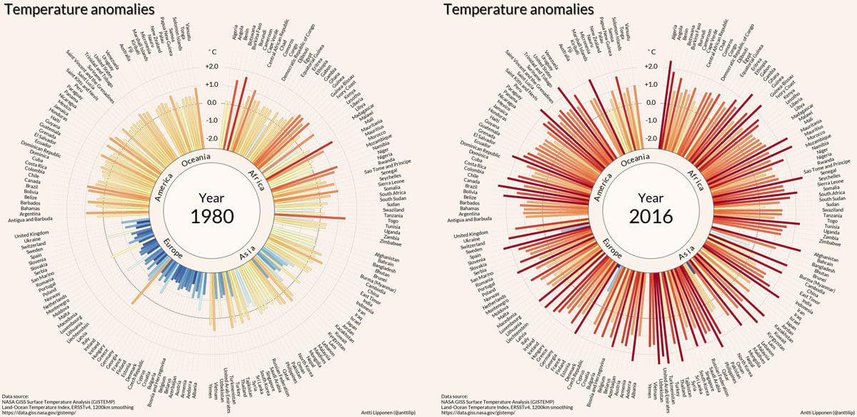 Vizuálisan a hőmérsékleti anomáliákat
