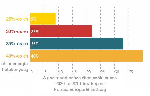 EU- klímakonferencia: megújuló erővel, vagy maszatolgatva? | ClimeNews