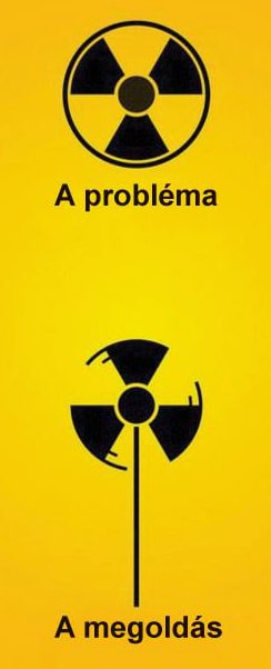 A figyelmeztetés Csernobil