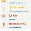 Szárazság Madagaszkáron | ClimeNews
