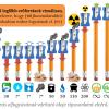 A természetes erőforrások vizuálisan | ClimeNews - Hírportál