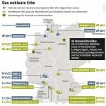 Európai Bíróság: jogszerű a németek nukleáris különadója