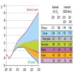 Amerikai kutatók kiszámolták a globális felmelegedés árát - ClimeNews - Hírportál