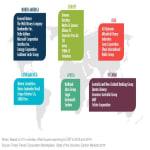 Önkéntes Vásárlók Közel 4,5 milliárd dollárt Költenek... - ClimeNews
