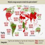 Világszinten kb. 160%-ban terheljük a bolygót - ClimeNews
