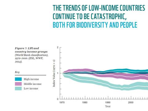 Van amiben gazdagnak és szegénynek ugyan az az érdeke? | ClimeNews