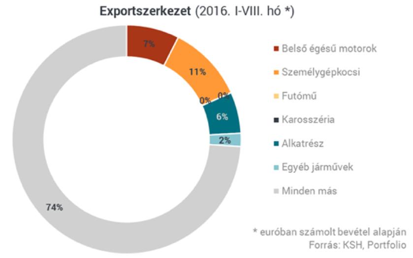 Magyarok a klímaválságban - ClimeNews - Hírportál