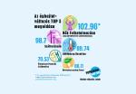 Az éghajlatváltozás leghatékonyabb megoldásai | ClimeNews - Hírportál