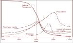 1972. márc. 1. - A növekedés határai | ClimeNews - Hírportál