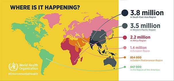 Az emberek negyede a környezetszennyezés miatt hal meg | ClimeNews - Hírportál