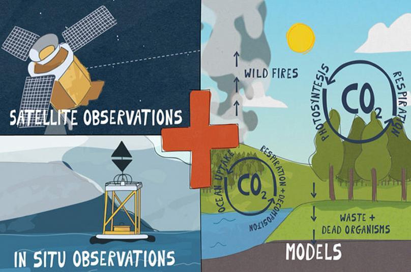 A megoldáshoz vezető kérdés: honnan jön a CO2? | ClimeNews - Hírportál