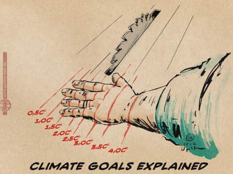 Az éghajlati célok magyarázata | ClimeNews - Hírportál