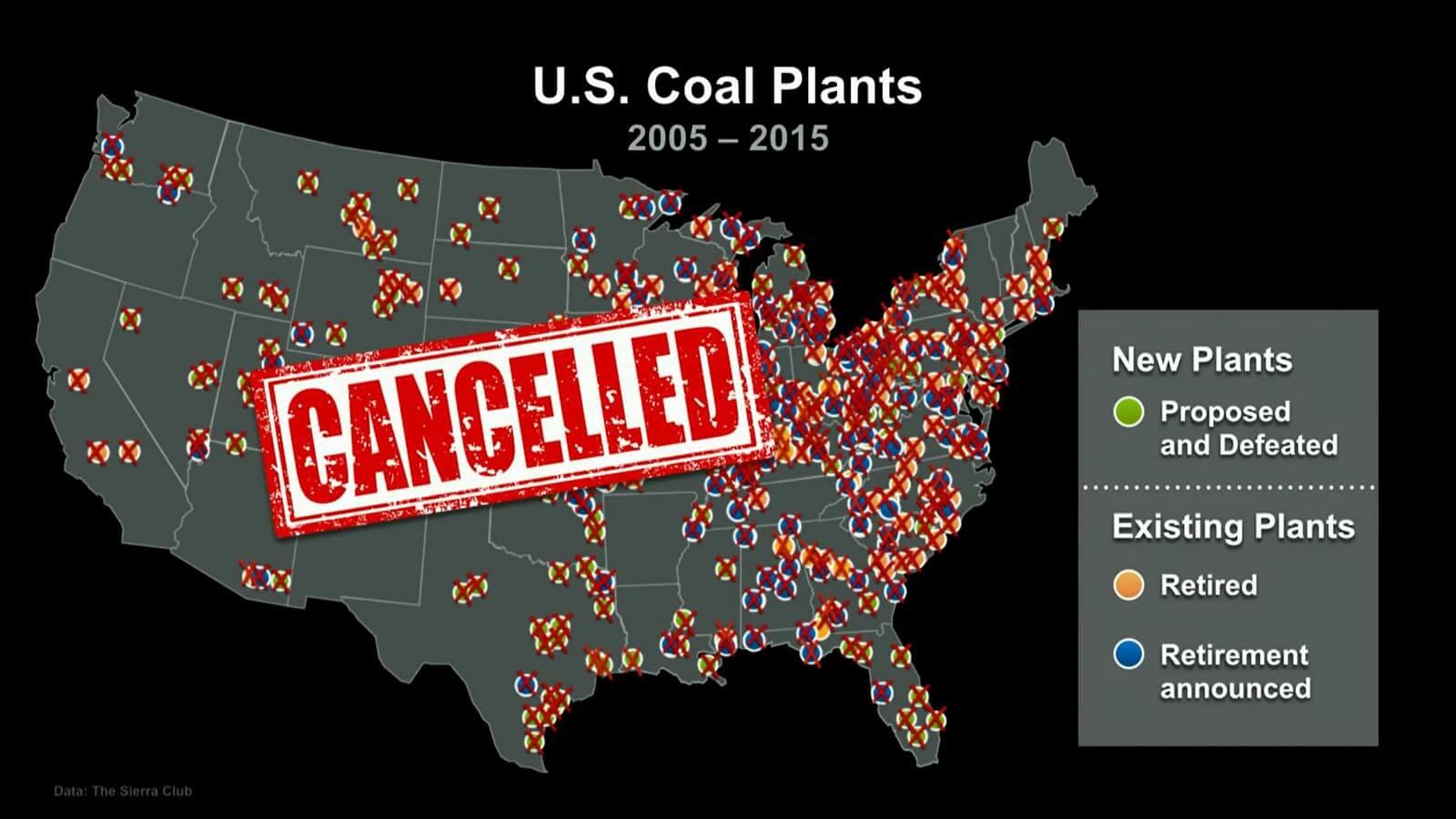 A szénerőművek nem férnek bele!
