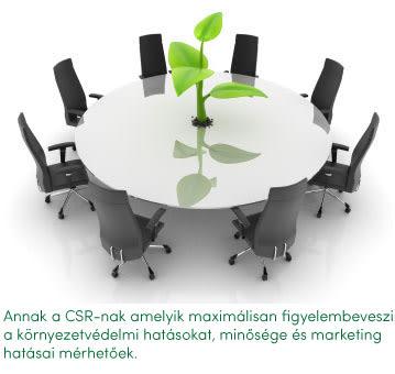A CSR ereje!   Feltételezhetjük a kereskedelmi hatását a CSR programoknak?